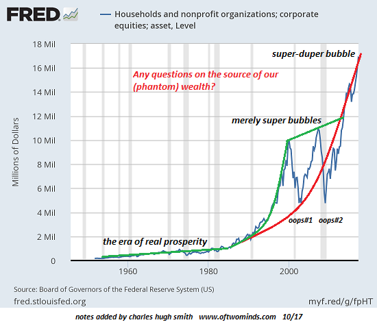 household-equities10-17a.png