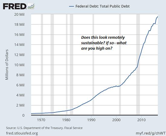US-debt1-17