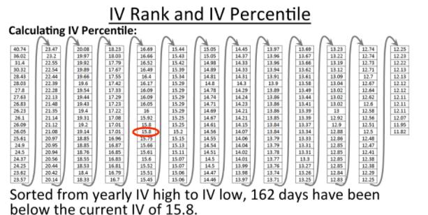 iv-percentile.png