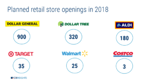 2018-store-openings-300x169