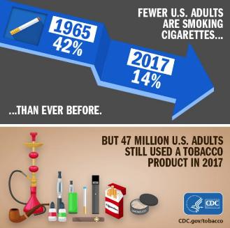 adult cigs
