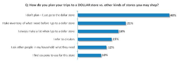 dollar-store-versus-600