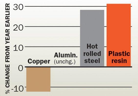 raw-materials-graphic
